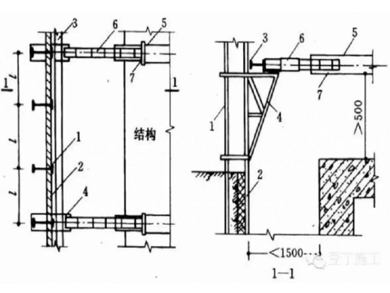 十种基坑支护形式(上)