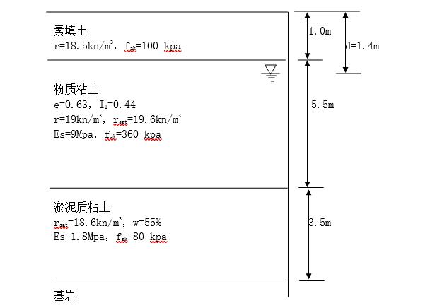 柱下钢筋混凝土独立基础课程设计计算书(word,7页)_2