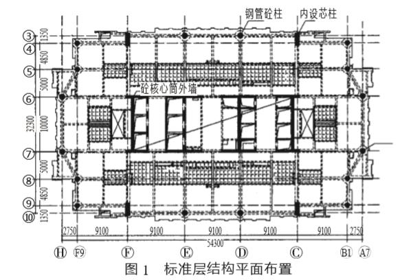 广州丽兹酒店超限高层结构设计