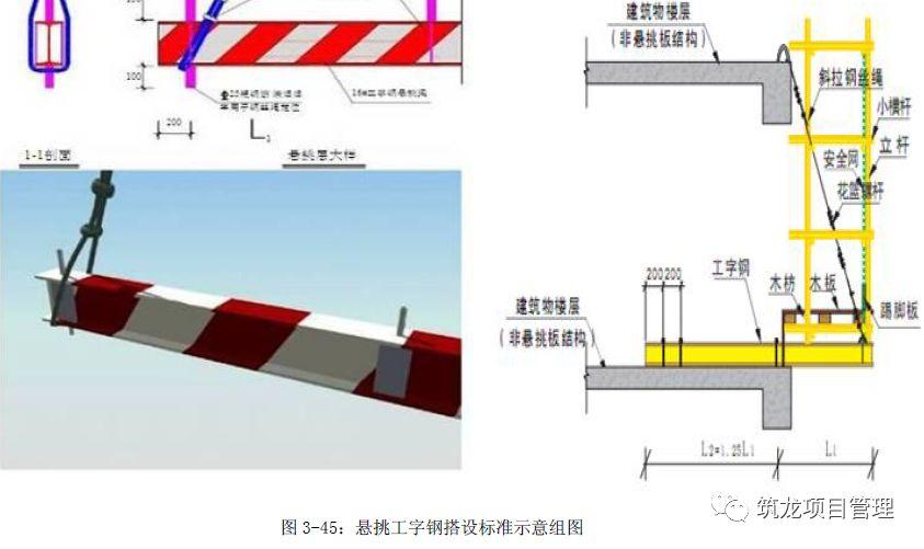 外脚手架及卸料平台安全标准化做法!_37