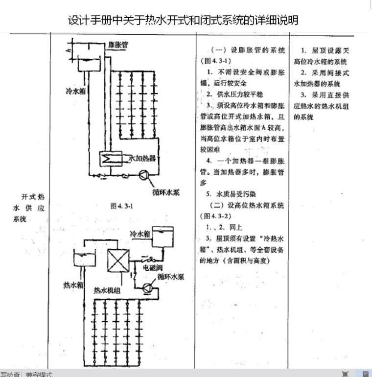 热水开式系统的经典形式
