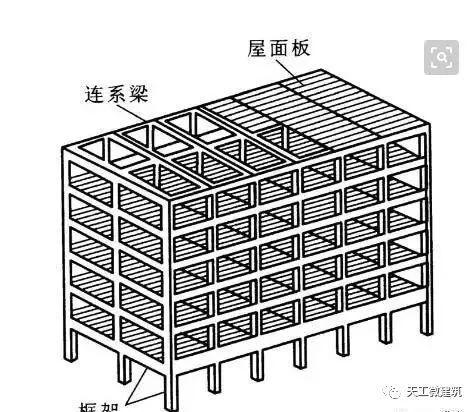 建筑知识与构造做法_2