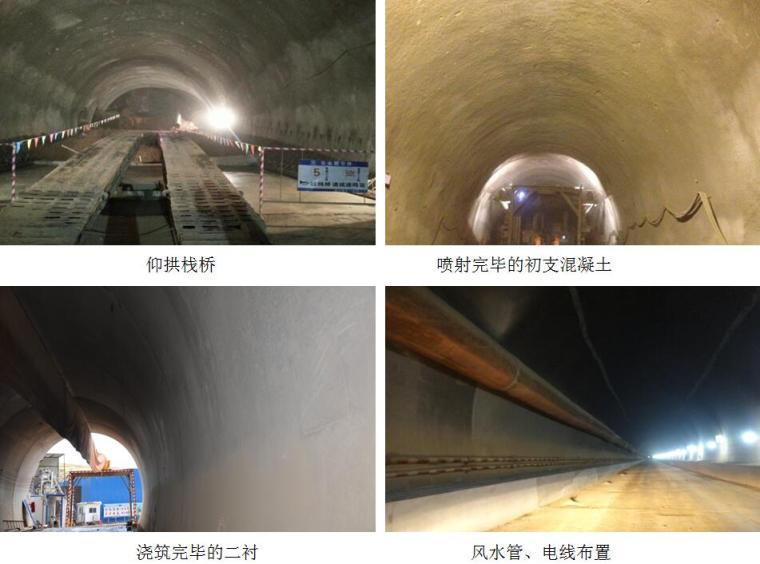 隧道工程施工技术培训教材及培训PPT(共250页,内容全面)