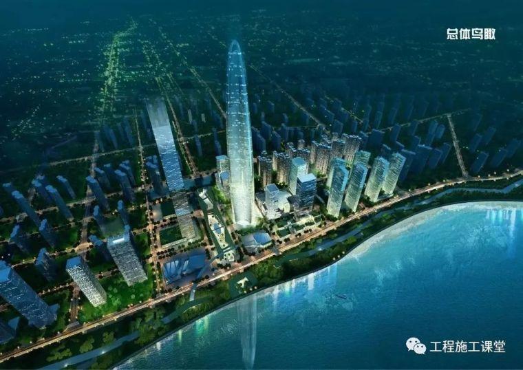 636米!耗资300亿!中国第一高楼将被刷新!_3