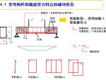 钢筋混凝土结构设计之四受弯构件斜截面承载力计算