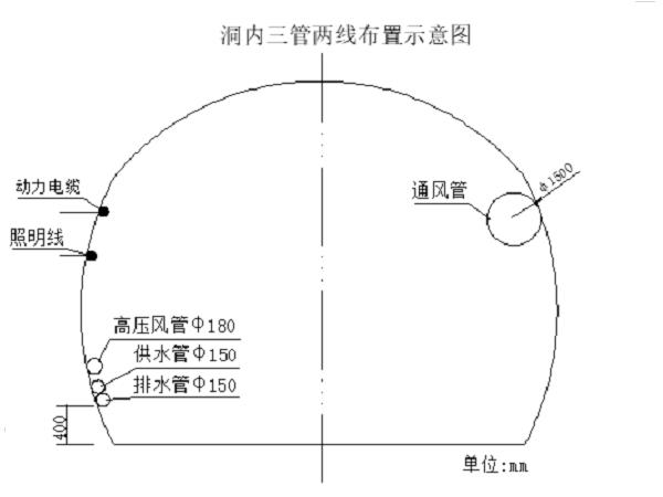 高速公路分离式双洞隧道施工方案(Word版)