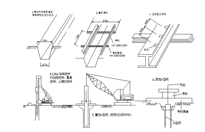 五轴搅拌桩插型钢资料下载-污水处理厂SMW工法桩
