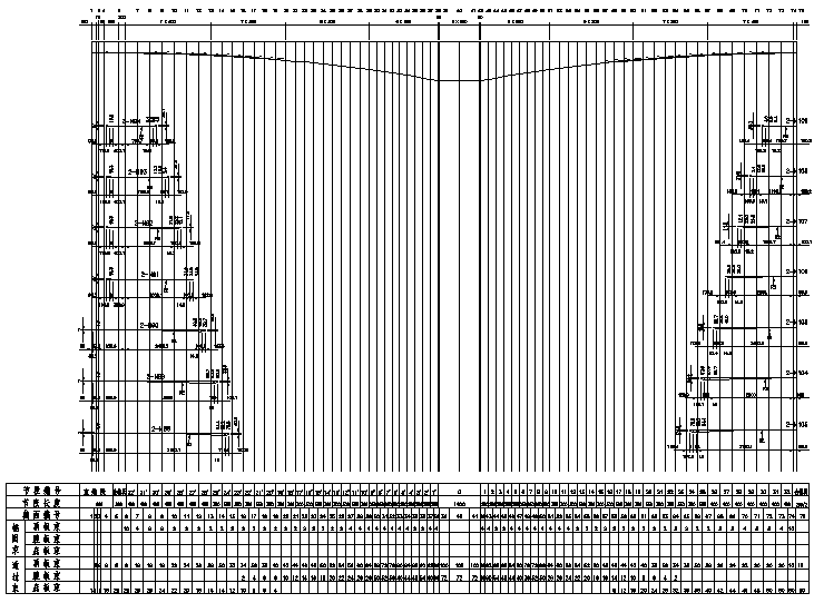 [云南]吊车跨大桥公路治理工程积木v吊车(共129loz专题边坡图纸图片