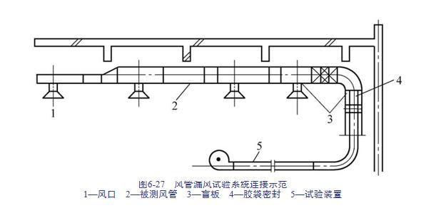 建筑安装工程造价与施工管理教程-通风空调系统_9