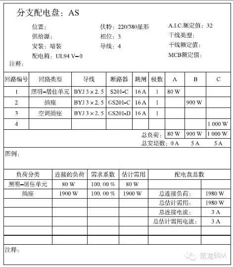 BIM电气案例丨大学学生公寓与学生食堂_12