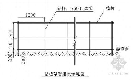 [黑龙江]土石方工程施工组织设计(技术标)