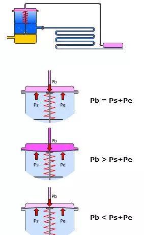 制冷系统膨胀装置解析_11