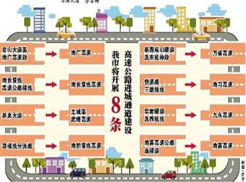 重庆将建8条高速公路进城通道,投巨资500亿元!