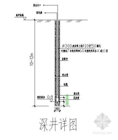 [浙江]深基坑土方开挖及支护专项施工方案