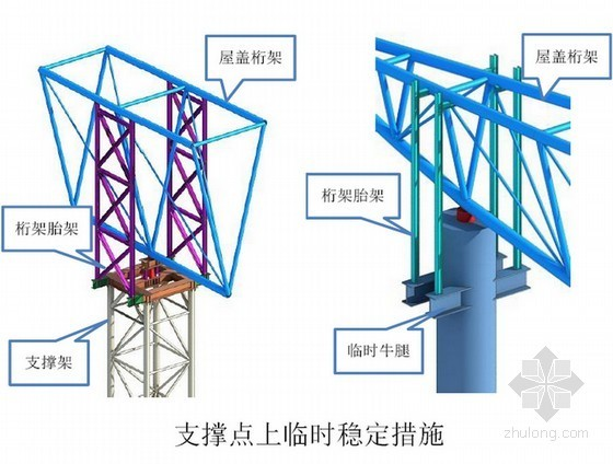 [广西]框架圆管钢桁架结构主题乐园工程钢结构施工组织设计(A3版式 近600页 附图丰富)