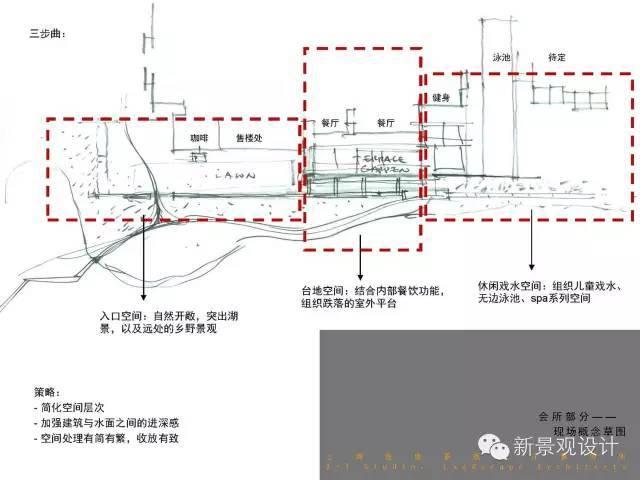 """知名设计院景观设计详细大剖析,转身变""""大牛""""!!_20"""