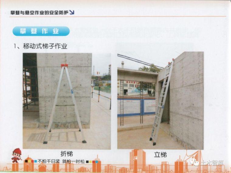 大用系列,建筑施工现场安全知识画册之高处作业_33