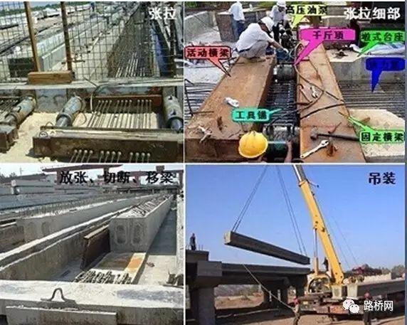 桥梁预应力张拉施工技术详解_2
