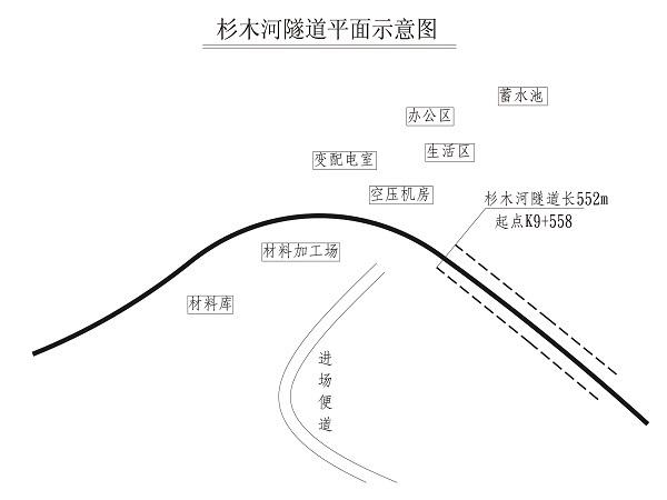 木河公路隧道施工组织设计(Word版,共91页)