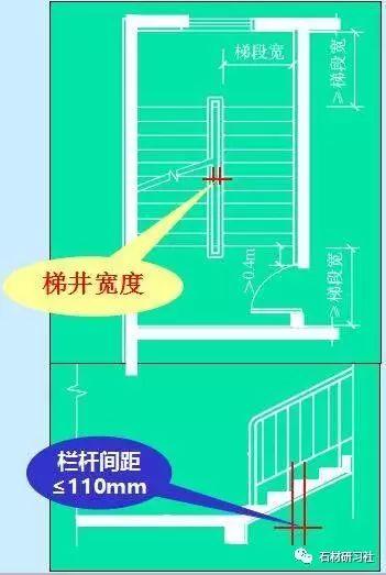 楼梯的常用数据与计算方法(值得收藏)_19