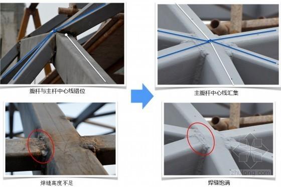 [QC成果]提高钢结构弧形玻璃采光顶施工质量(附图较多)
