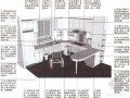老年住宅套内空间设计(厨房篇)
