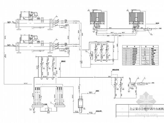 [北京]办公楼空调冷热源机房设计施工图