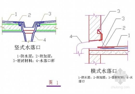 屋面工程SBS/APP改性沥青防水卷材施工工艺