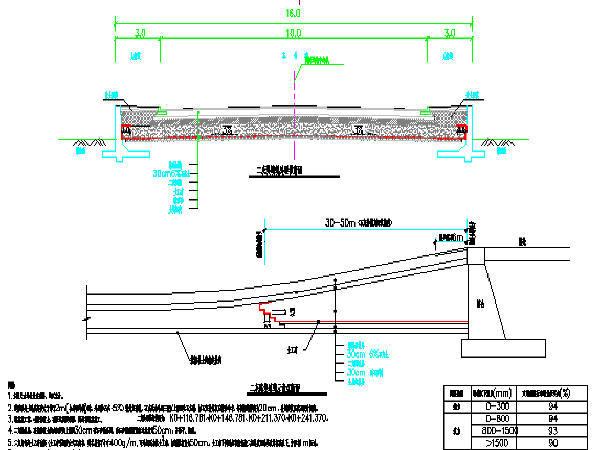 上海含刚接空心板桥城市支路图纸86张(含排水设计)