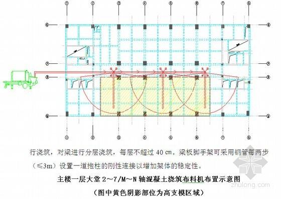 [湖北]框剪结构研发中心工程高大模板施工方案(90页)