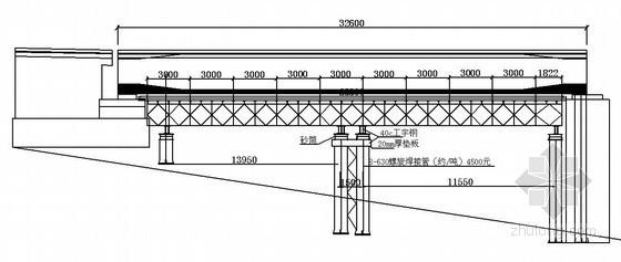 某中桥32m简支箱梁贝雷架设计施工方案