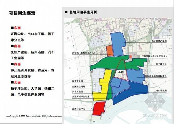 大型房地产项目定位研究报告(案例分析)