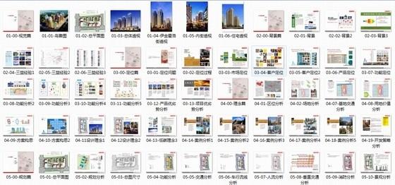[内蒙古]artdeco风格高层城市综合体建筑设计方案文本-总缩略图