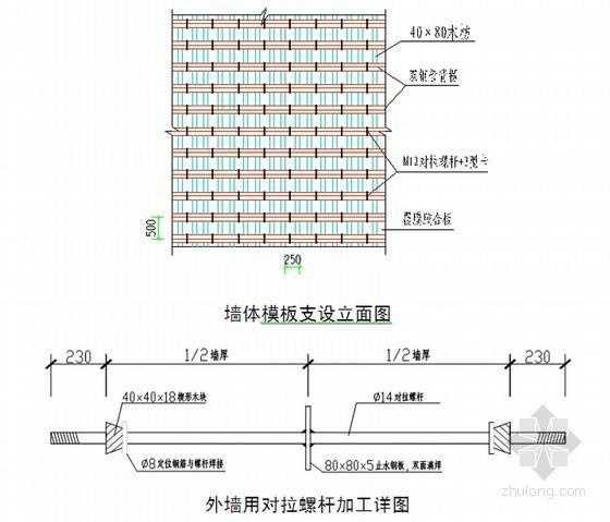 框架结构交易中心工程模板专项施工方案(145页)