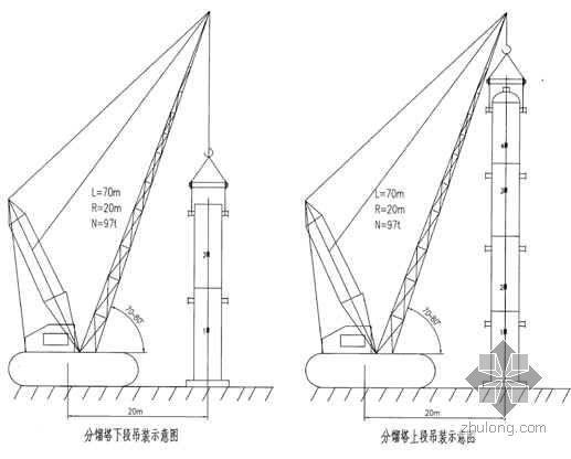 黑龙江某年产120万吨延迟焦化工程大型设备吊装方案