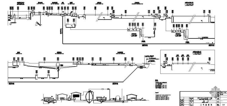 济宁市污水深度处理流程图