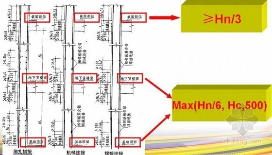 建筑工程11G101与03G101钢筋平法对比解析培训讲义(61页)