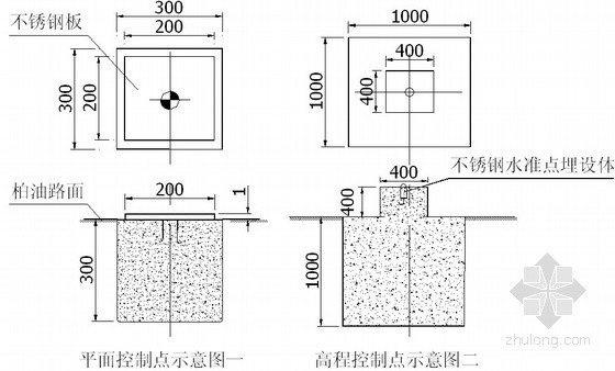 [上海]工业厂房工程施工组织设计(土建、装饰)