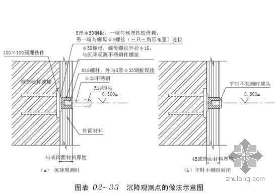 福建某体育场工程施工组织设计(裂缝控制 钢屋架 膜结构)