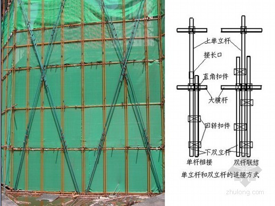 扣件式钢管脚手架安全技术规范JGJ130-2011解读(参考价值高)