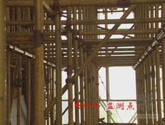 [河南]物流园仓库工程高支模架施工方案(计算书详细)