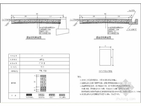 [云南]四级公路全套施工图设计406张(桥涵 挡墙)