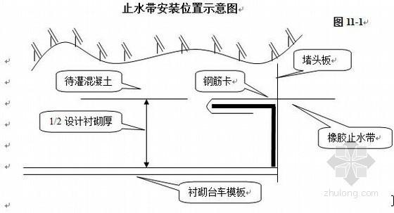 [云南]某水电站坝顶公路及右岸开挖支护施工组织设计