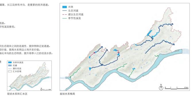 [四川]山水宜居特色临港经济开发区城市规划设计方案_9