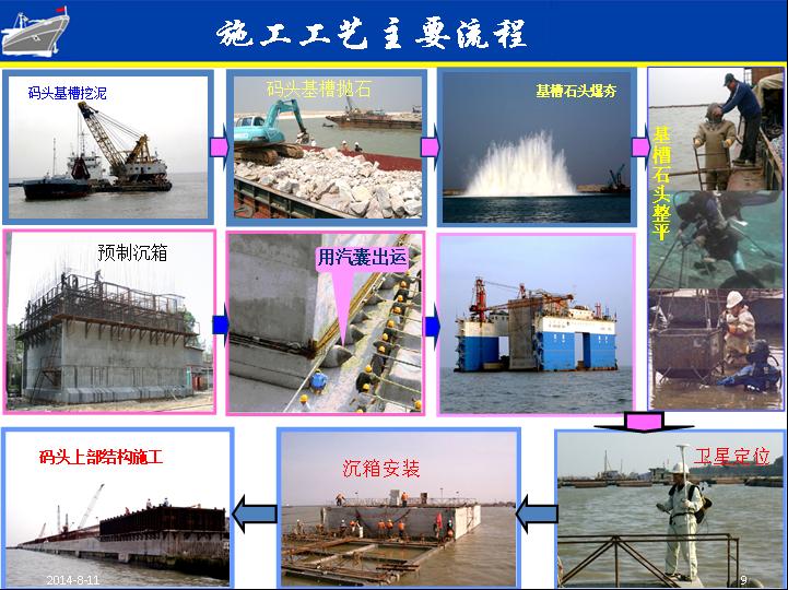 重力式码头施工技术实用篇