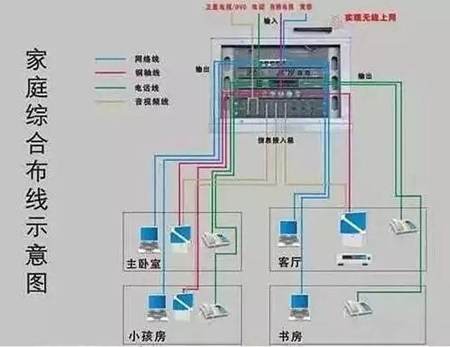 家庭电路控制系统大全,开关控制电路大全,值得收藏!_16