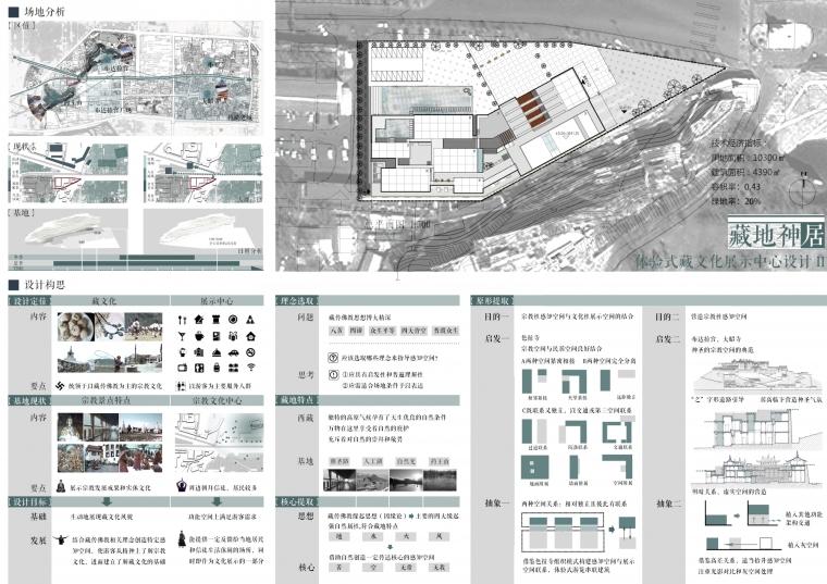 藏地神居——体验式藏文化展示中心建筑设计_3