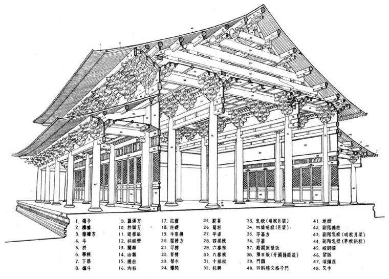 木结构建筑之节点分析