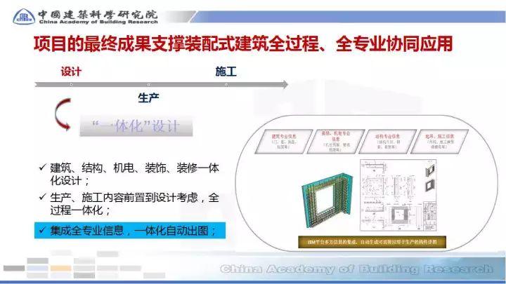 BIM在预制装配sbf123胜博发娱乐全过程的应用(48张PPT)_38