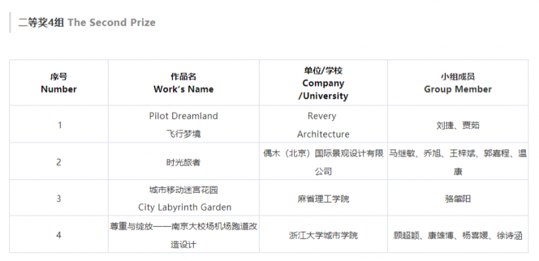 南京大校场·国际青年设计师大赛东南大学夺冠!_3